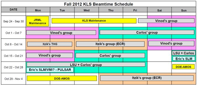 KLS schedule for Fall 2012 (Revised 09 October)